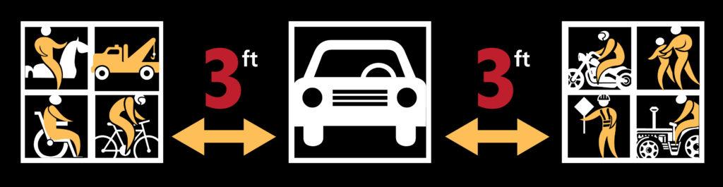 Three More Safe Passing Cities: El Paso, Beaumont and Edinburg!
