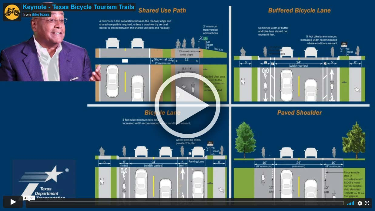 Video - TTAT 2020 Keynote: Texas Bicycle Tourism Trails